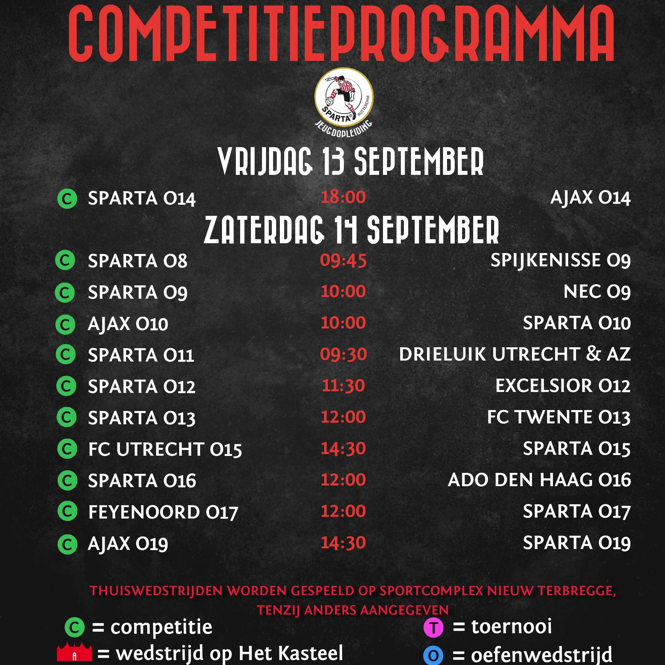Derby Voor Sparta O17 O19 Op Bezoek In Amsterdam Sparta